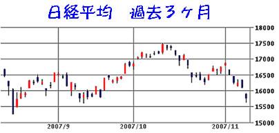Nikkei20071108_2