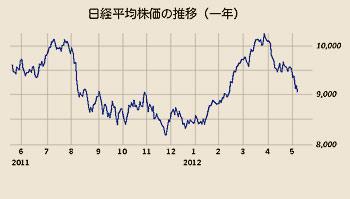 Nikkei2012_2