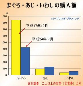 Iwashi1