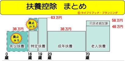 Fuyoukoujo3