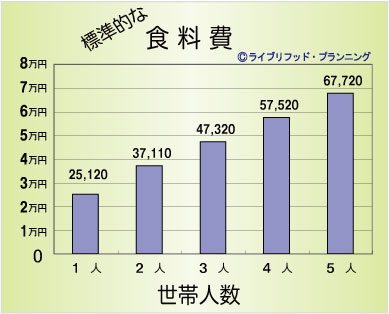 Shokuhi2016