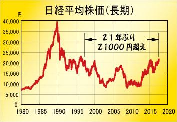 Nikkei2017