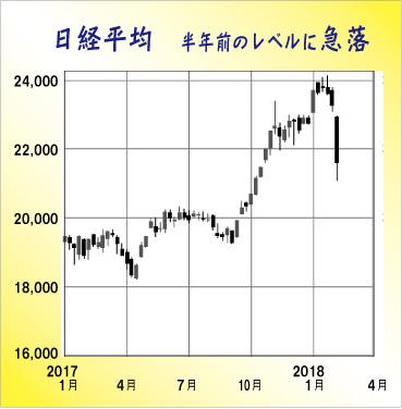 Nikkei201702