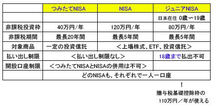 Nisa2018
